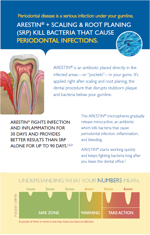 Arestin Page